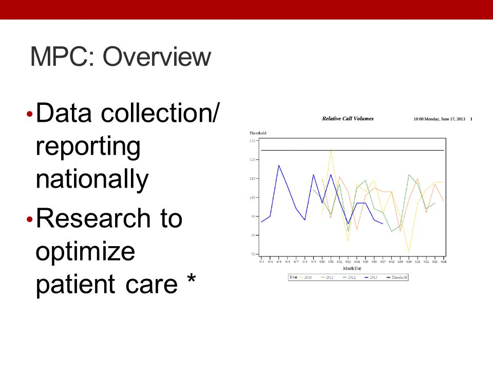 Data collection/ reporting nationally Research to optimize patient care * MPC: Overview