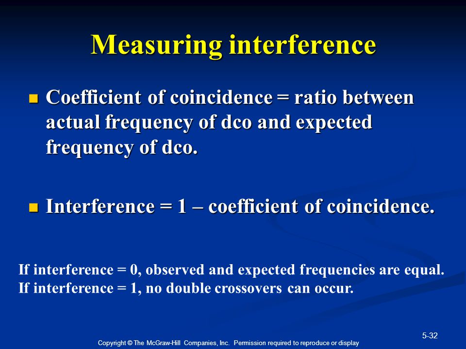5-32 Copyright © The McGraw-Hill Companies, Inc. Permission required to reproduce or display Measuring interference Coefficient of coincidence = ratio