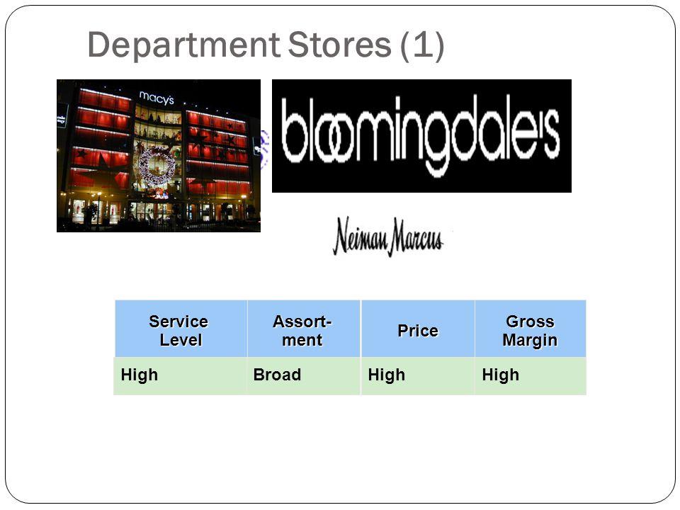 Department Stores (1)Assort-mentPrice Gross Margin BroadHigh ServiceLevel