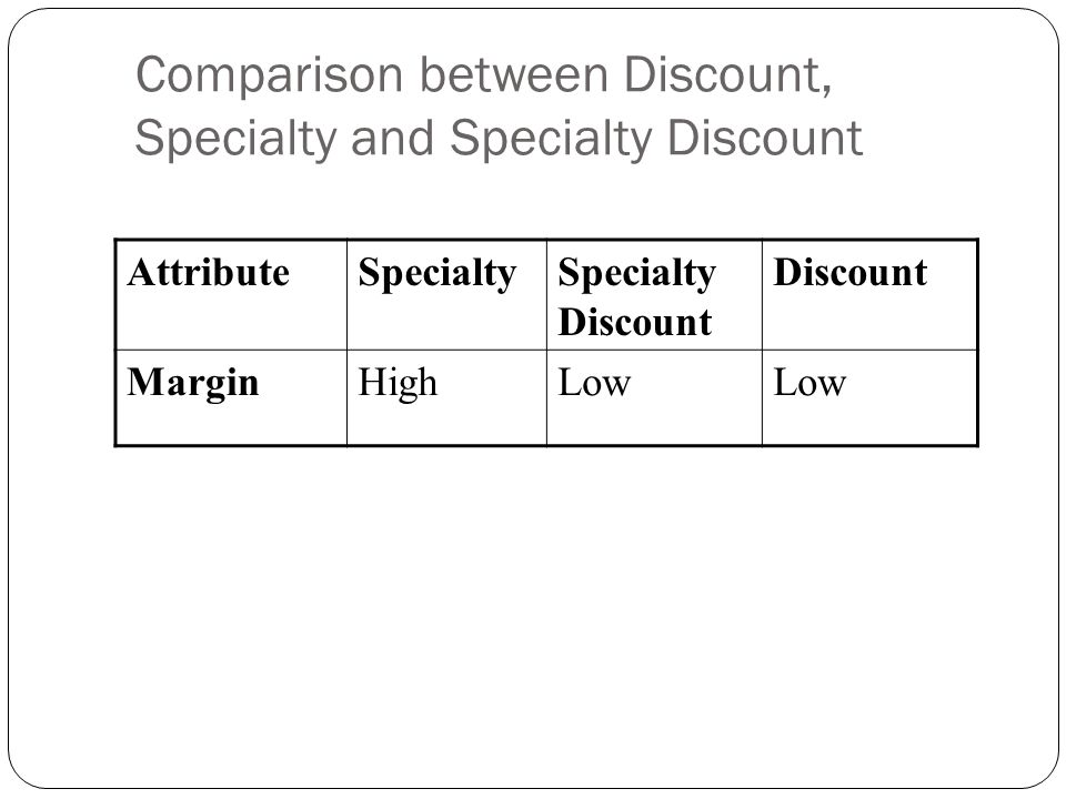 Comparison between Discount, Specialty and Specialty Discount AttributeSpecialtySpecialty Discount Discount MarginHighLow