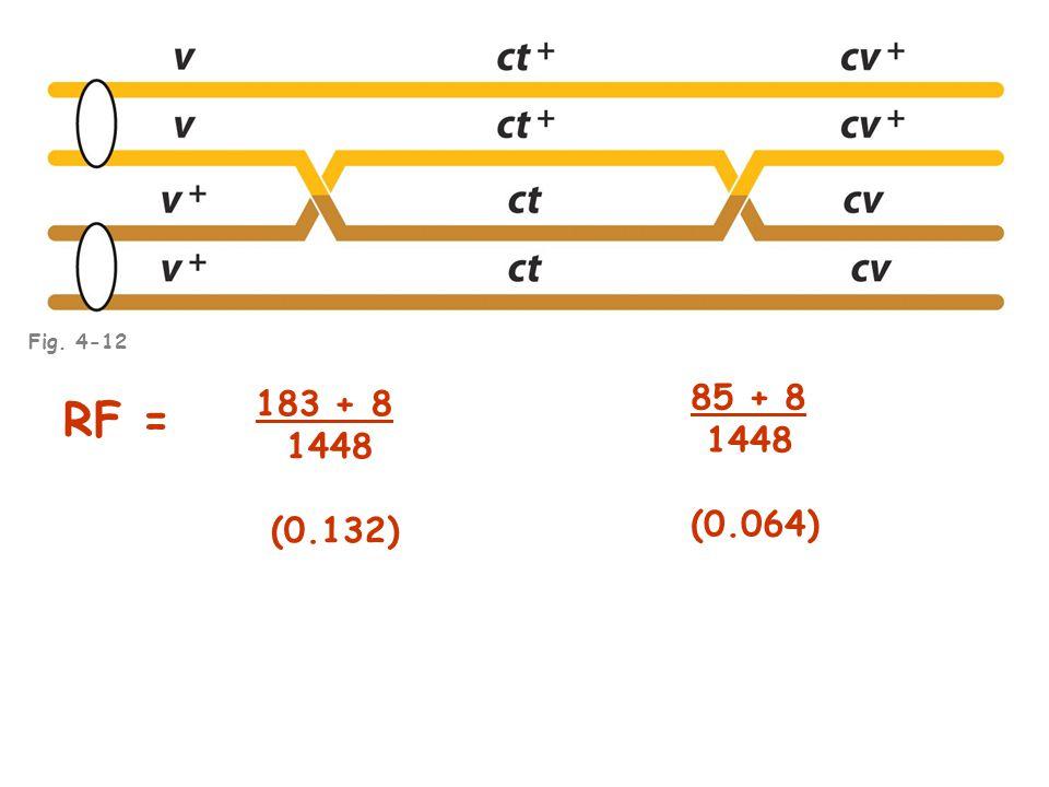 85 + 8 1448 (0.064) 183 + 8 1448 (0.132) RF = Fig. 4-12