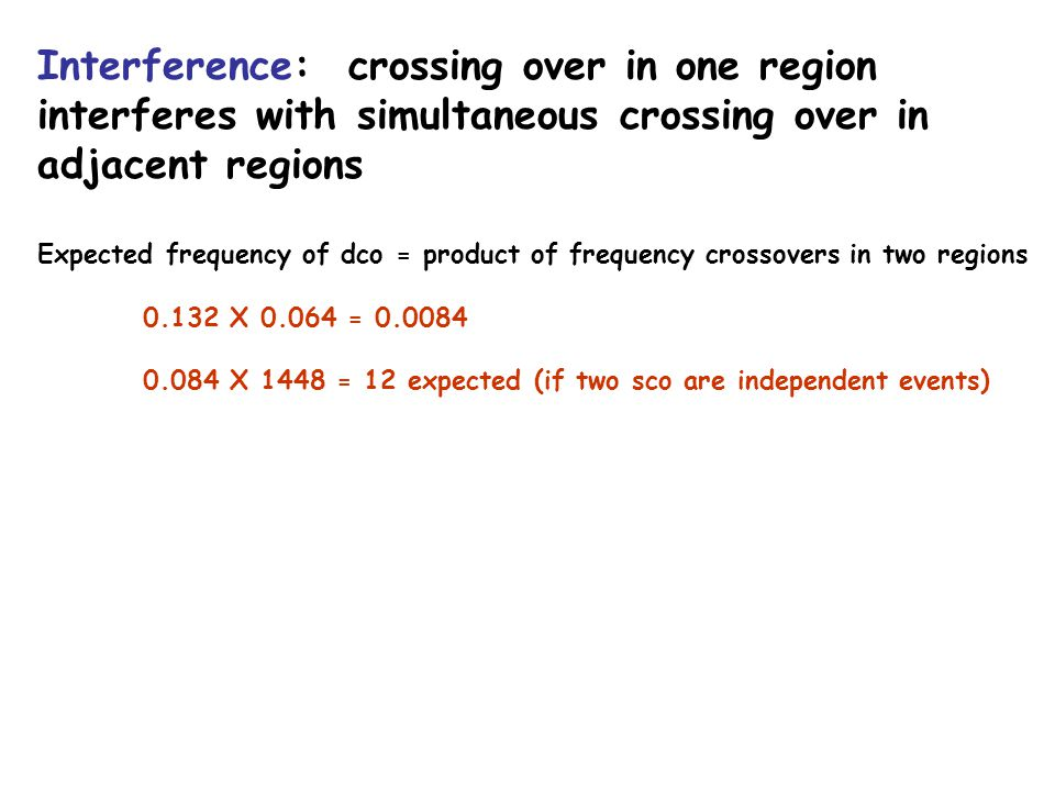 Interference: crossing over in one region interferes with simultaneous crossing over in adjacent regions Expected frequency of dco = product of frequency crossovers in two regions 0.132 X 0.064 = 0.0084 0.084 X 1448 = 12 expected (if two sco are independent events)