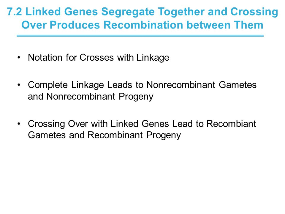 Notation for Crosses with Linkage Complete Linkage Leads to Nonrecombinant Gametes and Nonrecombinant Progeny Crossing Over with Linked Genes Lead to Recombiant Gametes and Recombinant Progeny 7.2 Linked Genes Segregate Together and Crossing Over Produces Recombination between Them