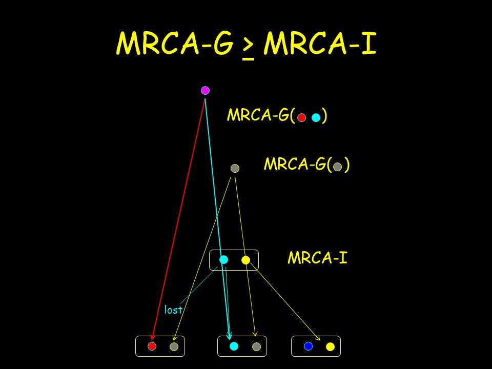 MRCA-G > MRCA-I MRCA-I lost MRCA-G( )