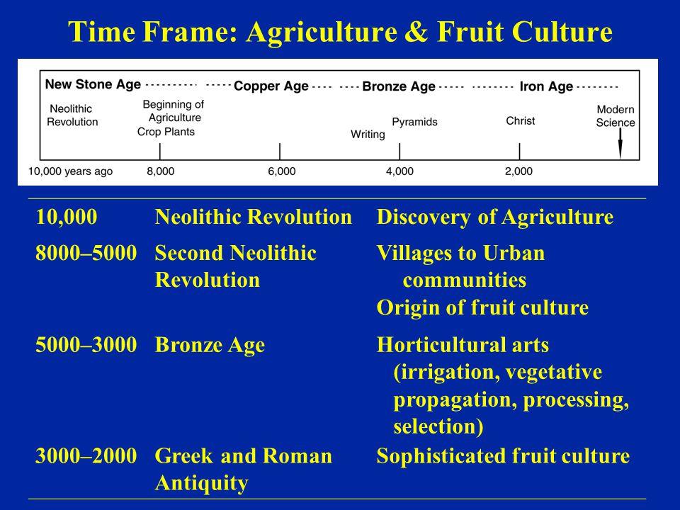 Recent Domesticates Kiwifruit Vacciniums Cranberry Blueberry Lingonberry