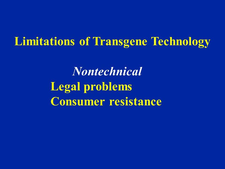 Nontechnical Legal problems Consumer resistance Limitations of Transgene Technology