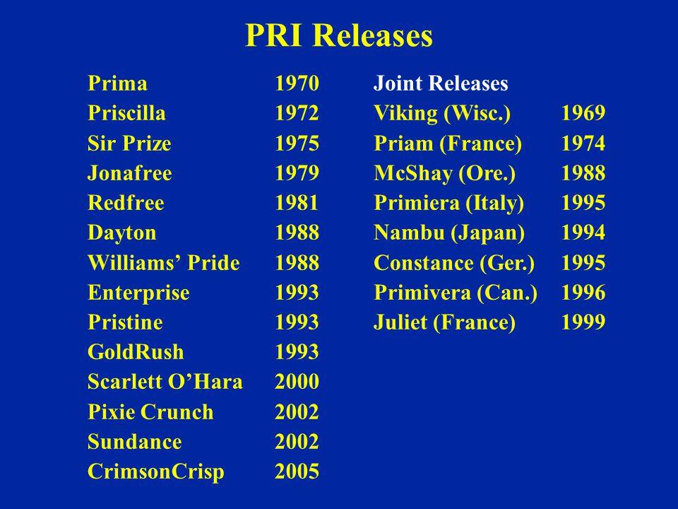 PRI Releases Prima1970 Priscilla1972 Sir Prize1975 Jonafree1979 Redfree1981 Dayton1988 Williams' Pride1988 Enterprise1993 Pristine1993 GoldRush1993 Sc