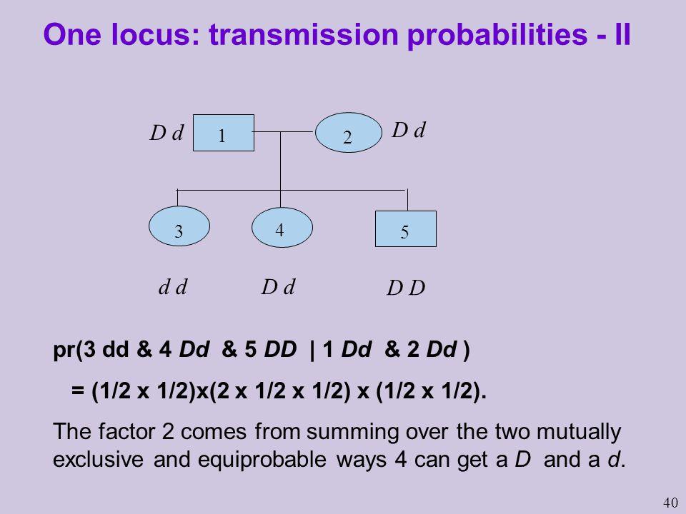 40 One locus: transmission probabilities - II D d pr(3 dd & 4 Dd & 5 DD | 1 Dd & 2 Dd ) = (1/2 x 1/2)x(2 x 1/2 x 1/2) x (1/2 x 1/2). The factor 2 come