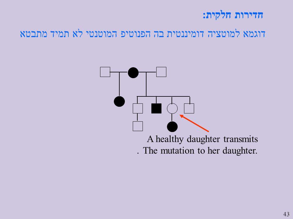 43 דוגמא למוטציה דומיננטית בה הפנוטיפ המוטנטי לא תמיד מתבטא A healthy daughter transmits The mutation to her daughter.. חדירות חלקית: