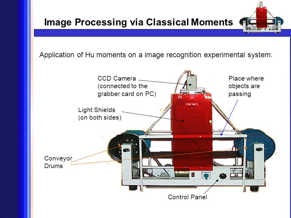 Image Processing via Classical Moments Light Shields (on both sides) CCD Camera (connected to the grabber card on PC) Conveyor Drums Control Panel Pla