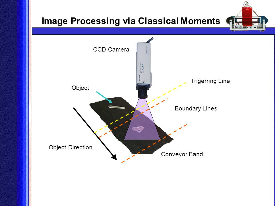 Image Processing via Classical Moments Trigerring Line Boundary Lines Object Direction Object Conveyor Band CCD Camera