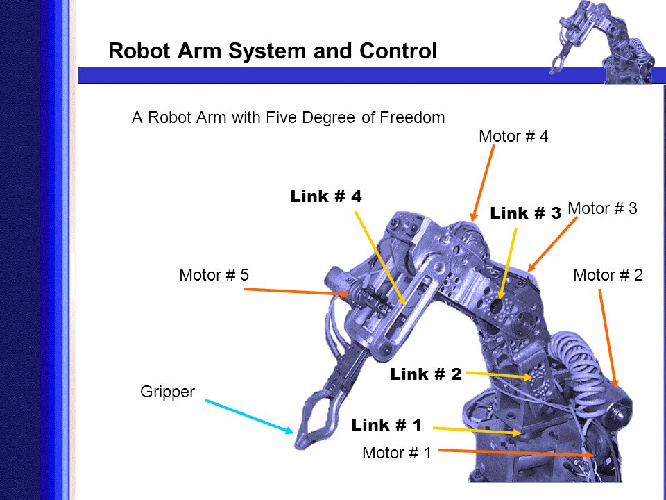 Robot Arm System and Control Motor # 5 Motor # 4 Motor # 3 Motor # 2 Motor # 1 Link # 1 Link # 2 Link # 3 Link # 4 Gripper A Robot Arm with Five Degre