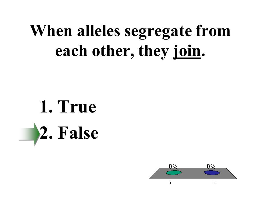 When alleles segregate from each other, they join. 1.True 2.False