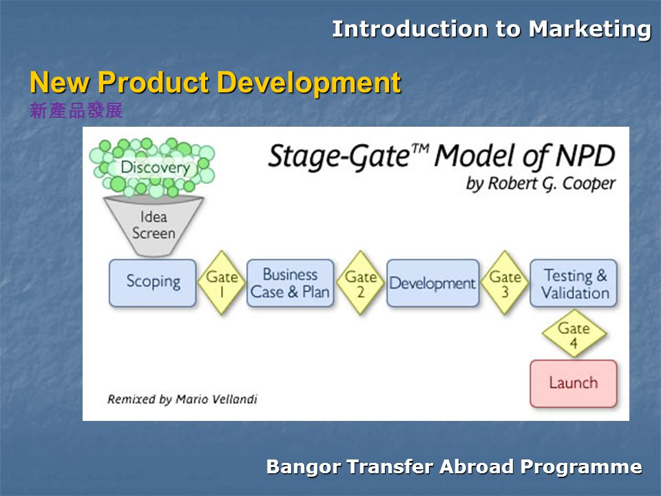 Bangor Transfer Abroad Programme Introduction to Marketing New Product Development 新產品發展