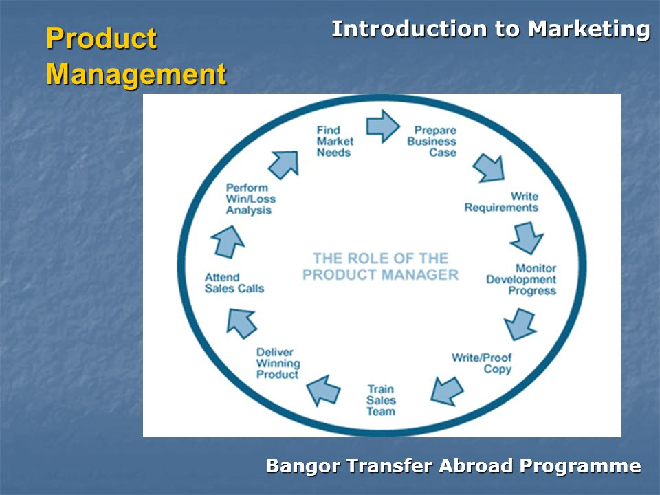 Bangor Transfer Abroad Programme Introduction to Marketing Product Management
