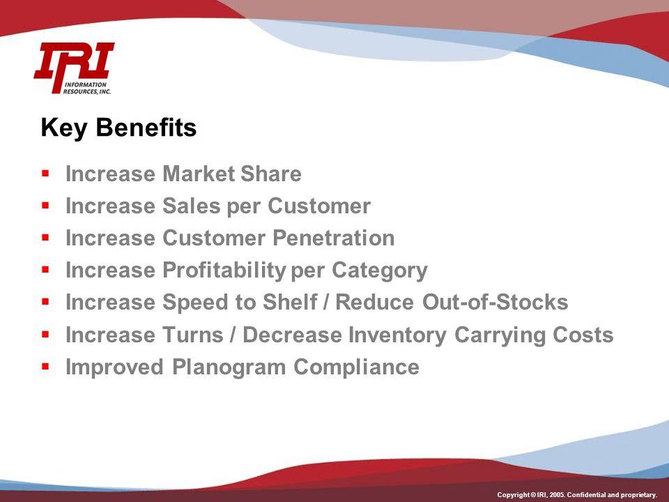 Copyright © IRI, 2005. Confidential and proprietary. Key Benefits  Increase Market Share  Increase Sales per Customer  Increase Customer Penetratio