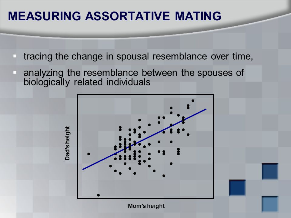  tracing the change in spousal resemblance over time,  analyzing the resemblance between the spouses of biologically related individuals MEASURING A