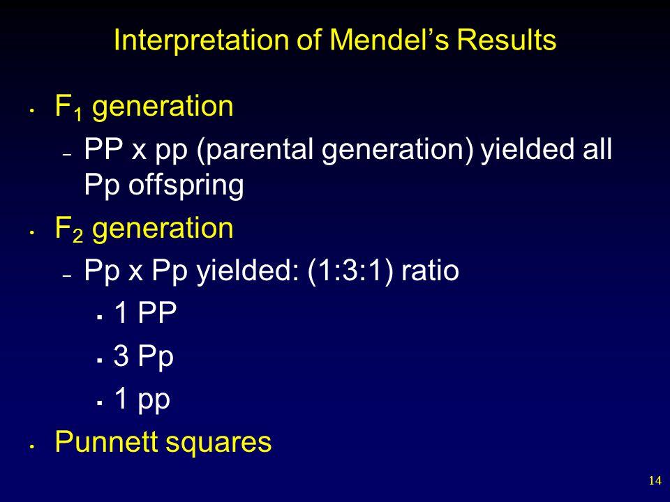 14 Interpretation of Mendel's Results F 1 generation – PP x pp (parental generation) yielded all Pp offspring F 2 generation – Pp x Pp yielded: (1:3:1