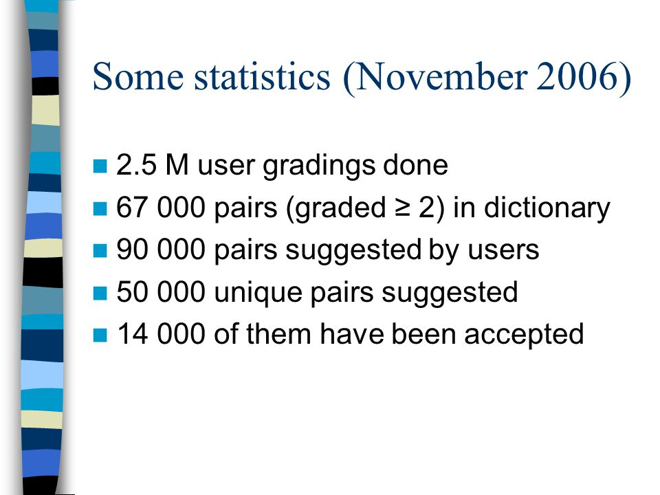 Some statistics (November 2006) 2.5 M user gradings done 67 000 pairs (graded ≥ 2) in dictionary 90 000 pairs suggested by users 50 000 unique pairs suggested 14 000 of them have been accepted
