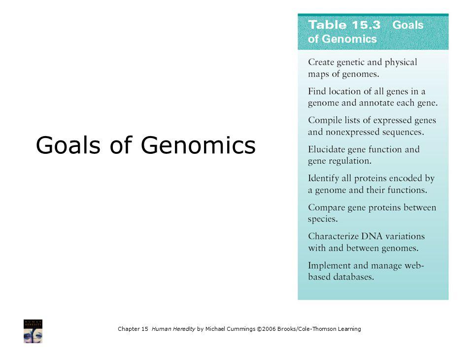 Goals of Genomics