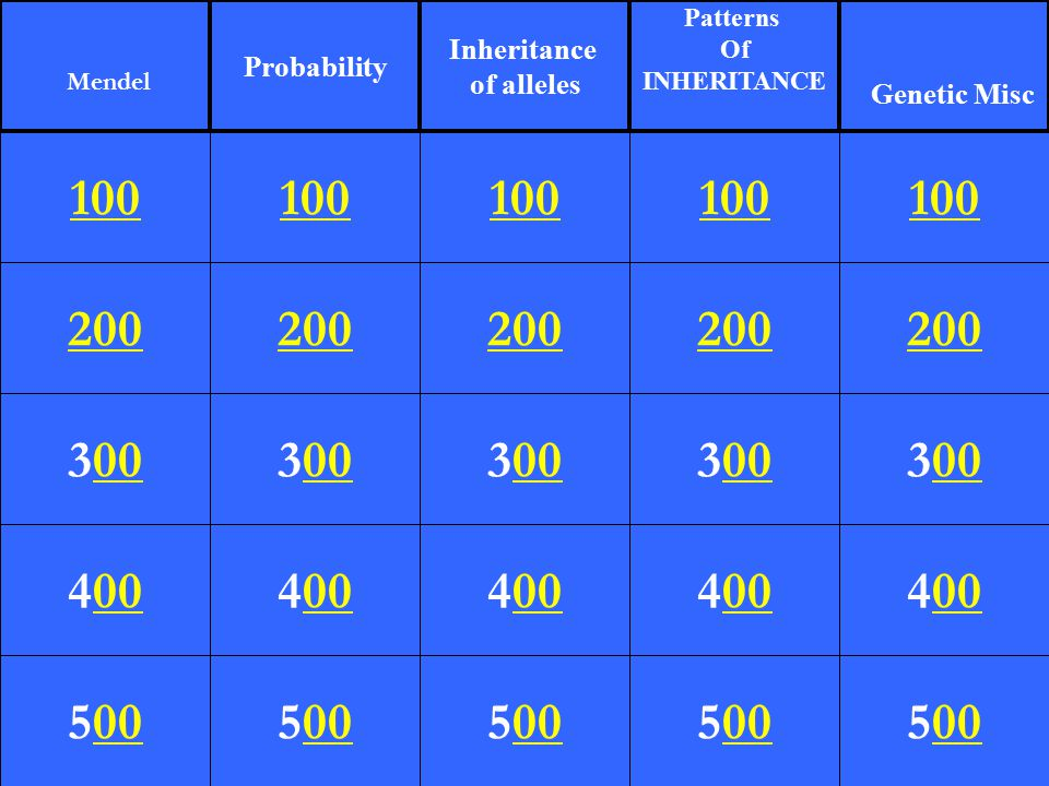 What is the phenotype ratio of a dihybrid heterozygous cross?