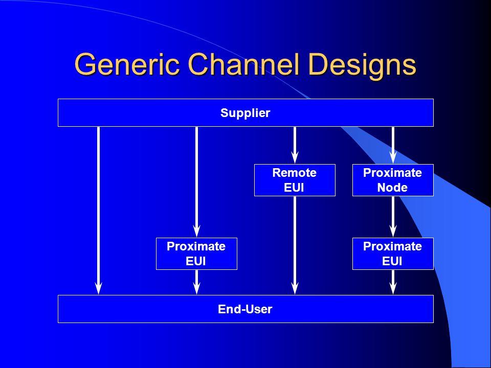 Generic Channel Designs Supplier End-User Proximate EUI Remote EUI Proximate Node Proximate EUI