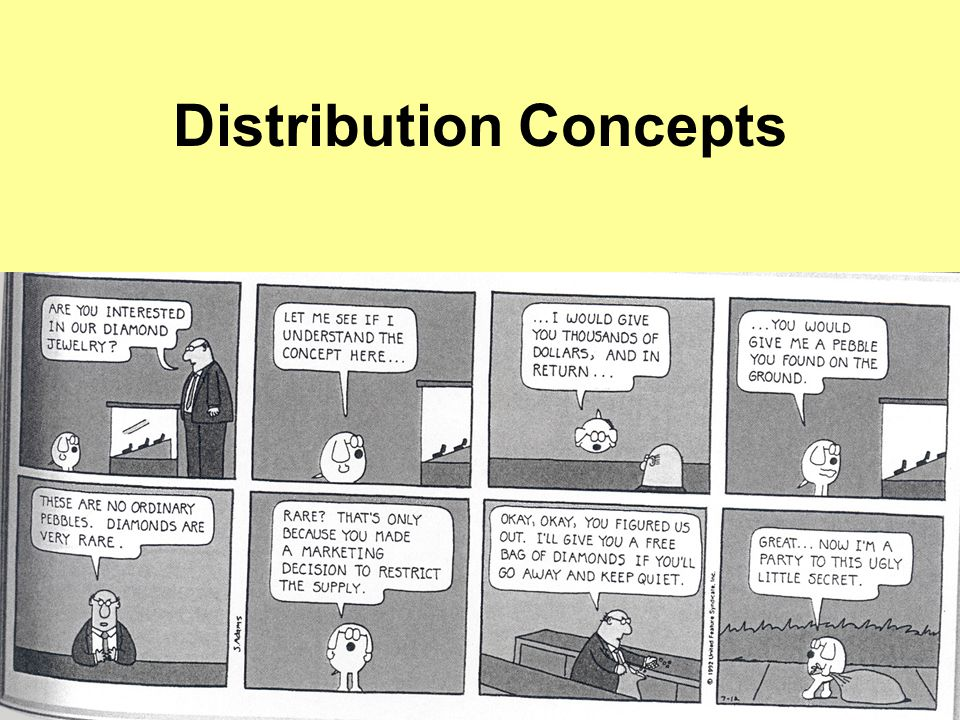 Distribution Concepts