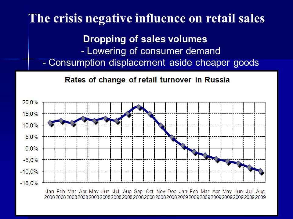 2 The crisis negative influence on retail sales Dropping of sales volumes - Lowering of consumer demand - Consumption displacement aside cheaper goods