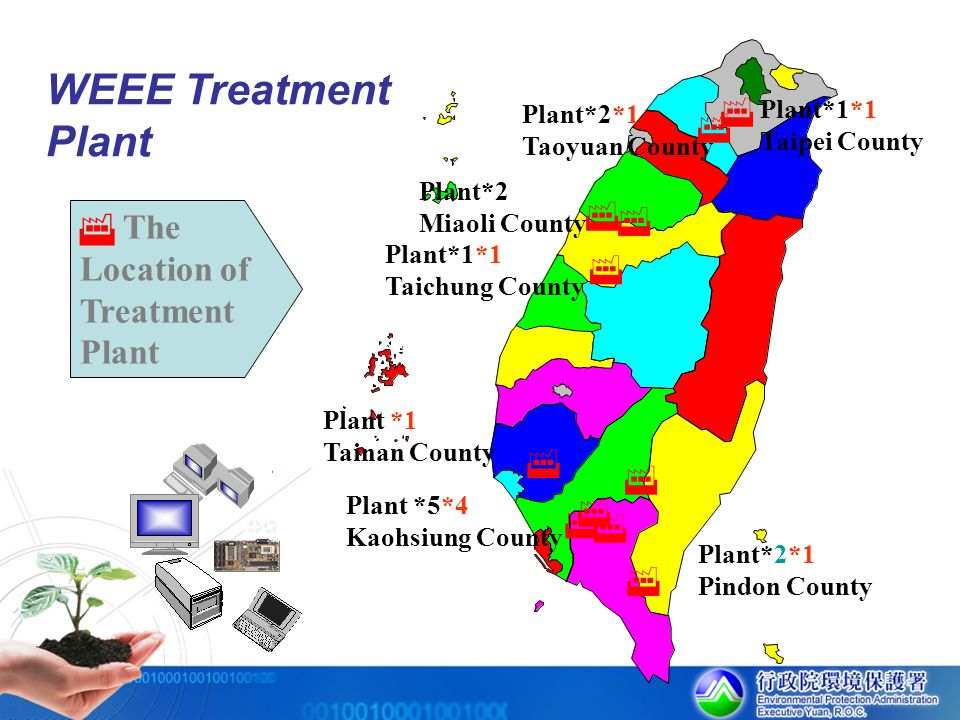     Plant*2*1 Taoyuan County Plant*2 Miaoli County Plant *5*4 Kaohsiung County  WEEE Treatment Plant  The Location of Treatment Plant Plant*1*1