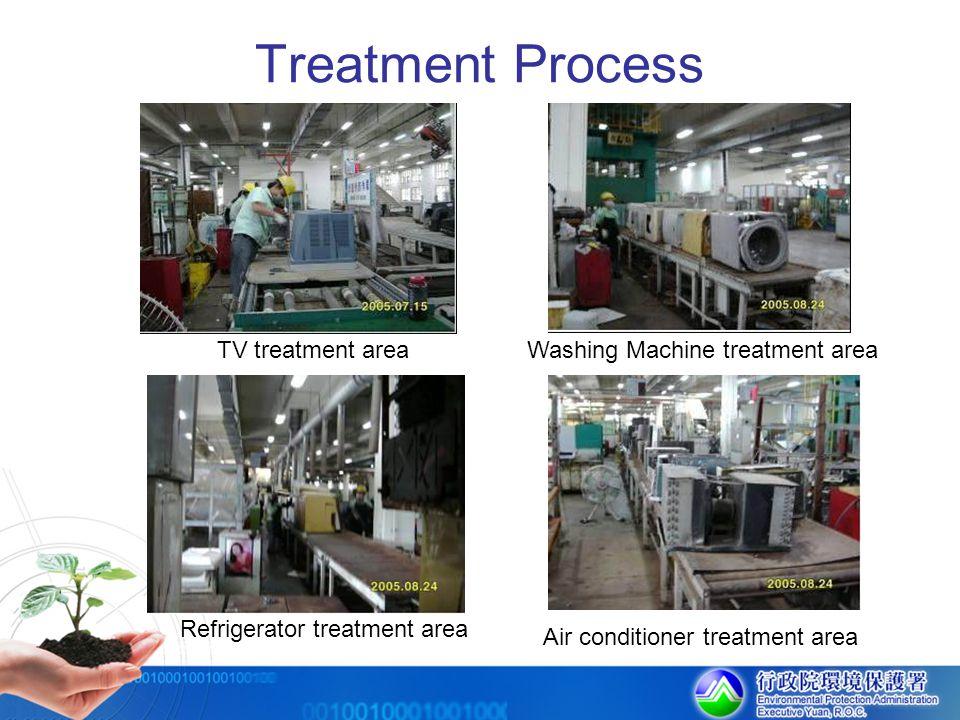 Treatment Process TV treatment areaWashing Machine treatment area Air conditioner treatment area Refrigerator treatment area