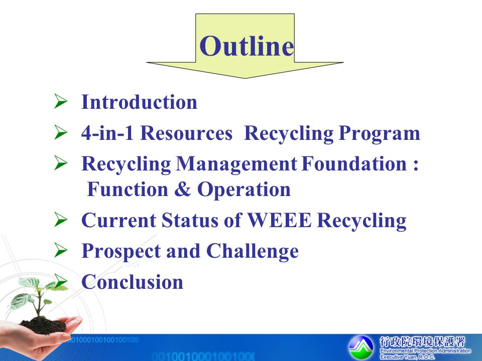 Outline  Introduction  4-in-1 Resources Recycling Program  Recycling Management Foundation : Function & Operation  Current Status of WEEE Recyclin