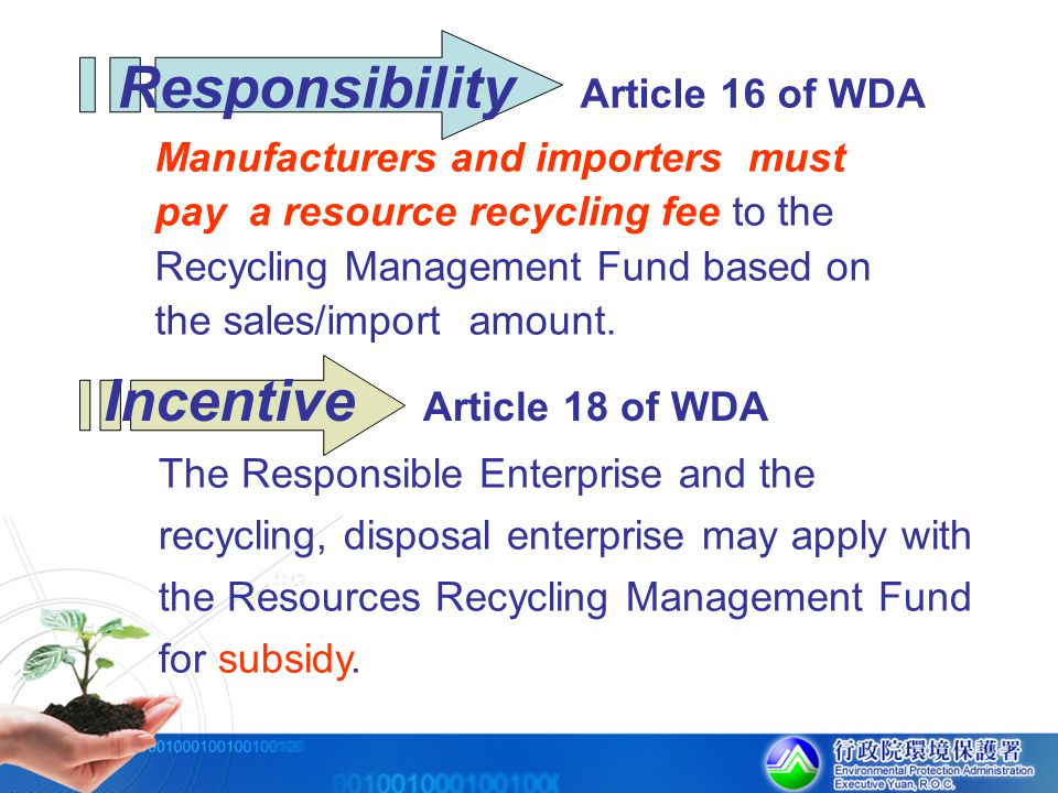 Manufacturers and importers must pay a resource recycling fee to the Recycling Management Fund based on the sales/import amount. Responsibility Articl
