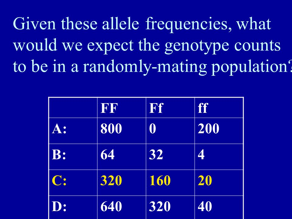 Given these allele frequencies, what would we expect the genotype counts to be in a randomly-mating population? FFFfff A:8000200 B:64324 C:32016020 D: