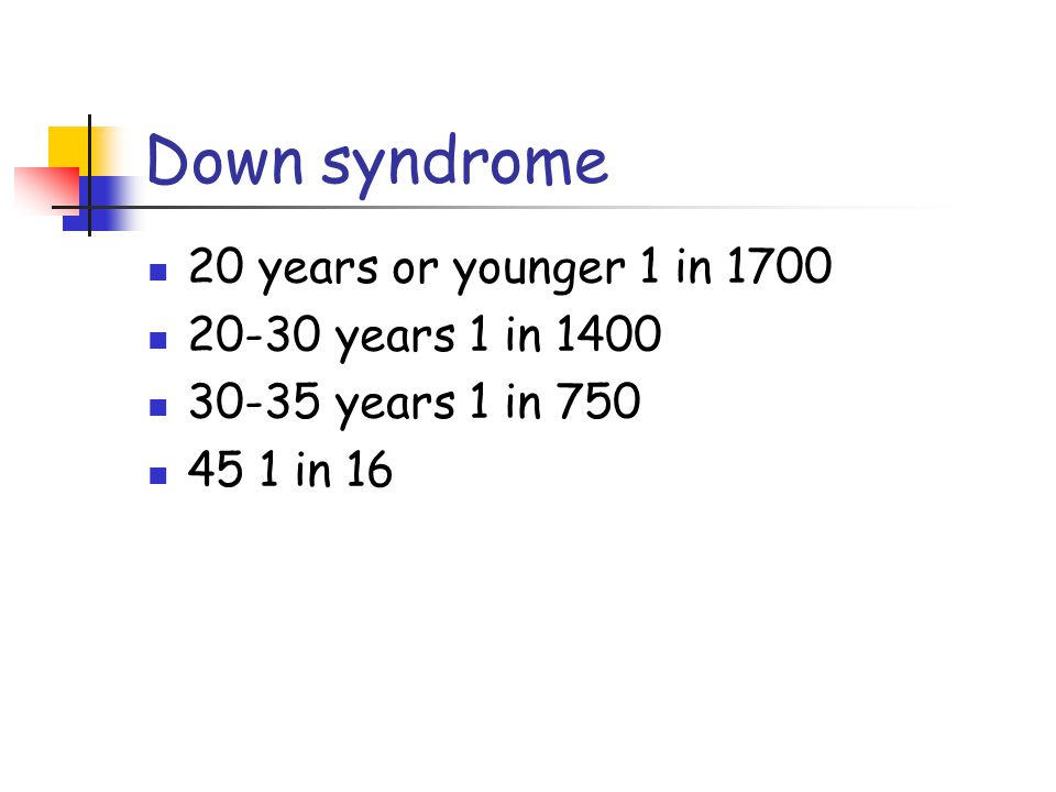 Down syndrome 20 years or younger 1 in 1700 20-30 years 1 in 1400 30-35 years 1 in 750 45 1 in 16