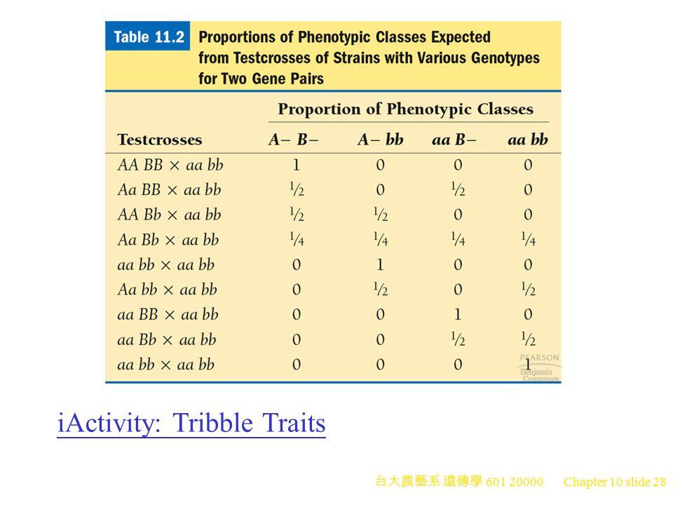 台大農藝系 遺傳學 601 20000 Chapter 10 slide 29 Trihybrid Crosses 1.