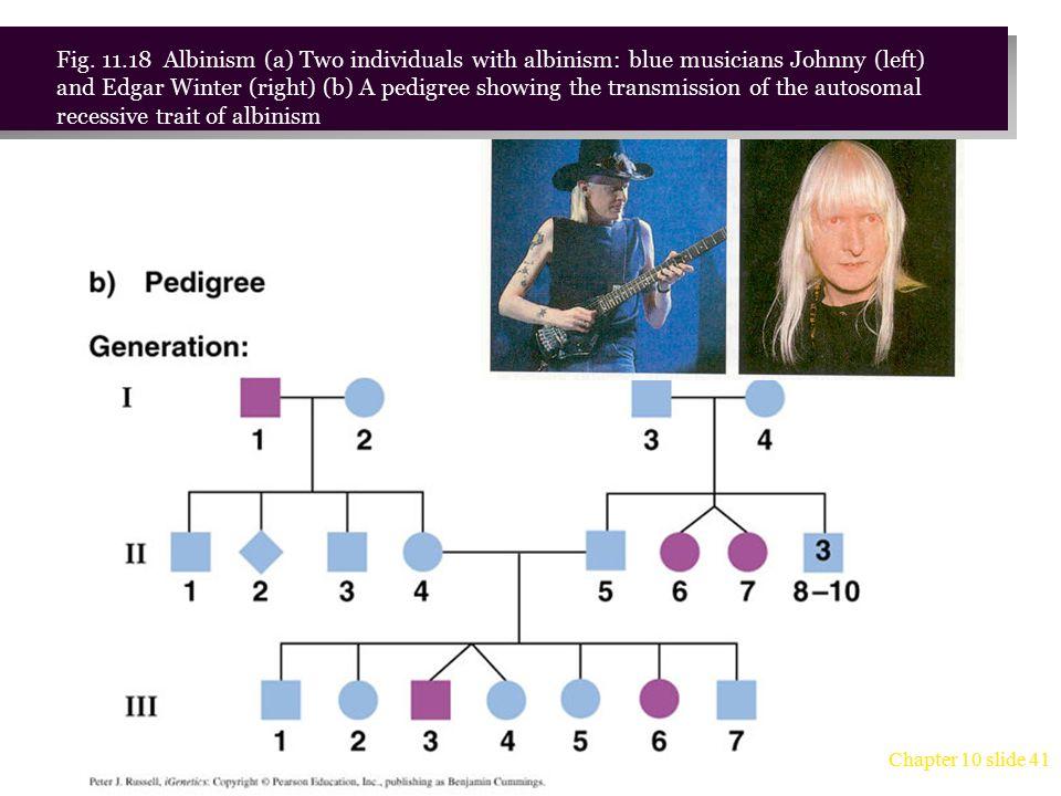 台大農藝系 遺傳學 601 20000 Chapter 10 slide 42 4.Dominant traits are also well documented in humans.