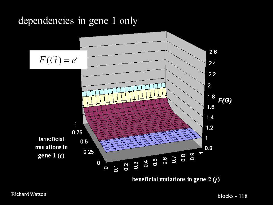 blocks - 118 Richard Watson dependencies in gene 1 only