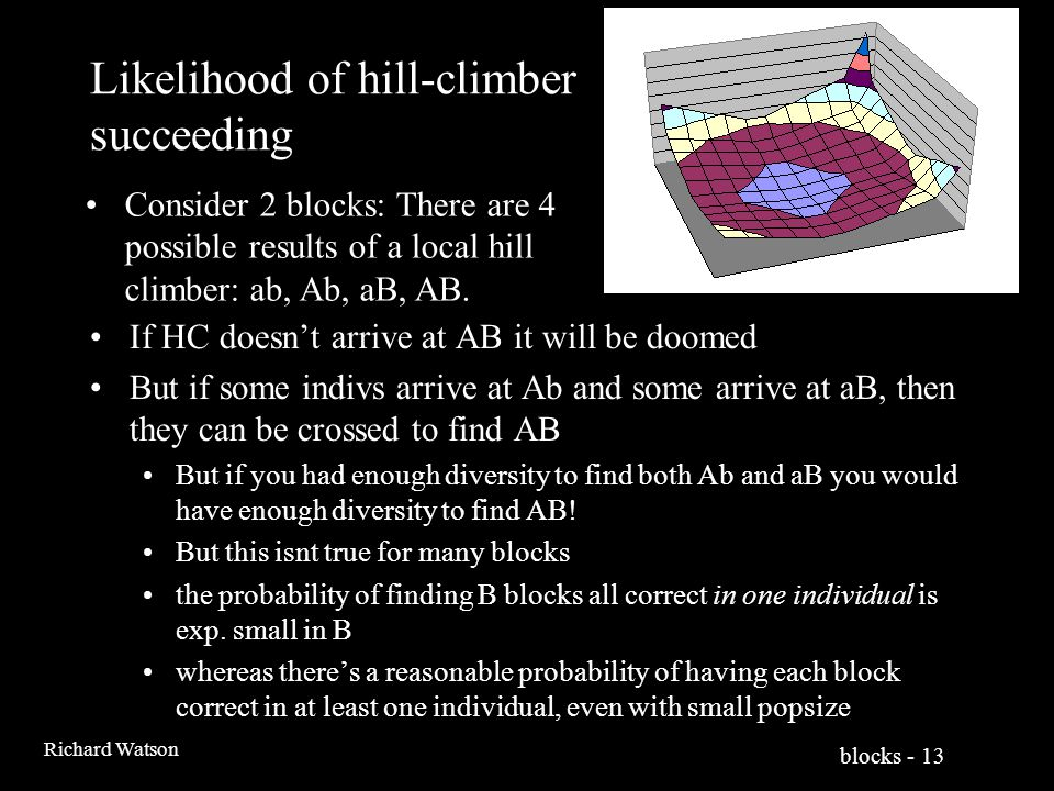 blocks - 13 Richard Watson Likelihood of hill-climber succeeding If HC doesn't arrive at AB it will be doomed But if some indivs arrive at Ab and some arrive at aB, then they can be crossed to find AB But if you had enough diversity to find both Ab and aB you would have enough diversity to find AB.