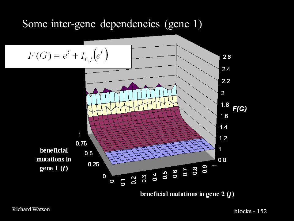 blocks - 152 Richard Watson Some inter-gene dependencies (gene 1)