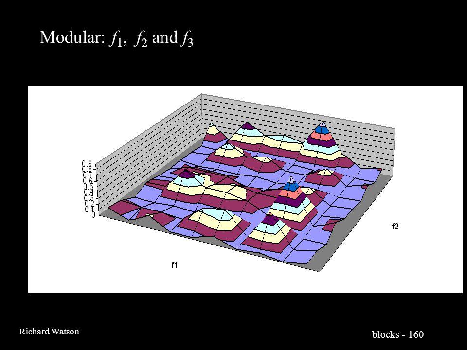 blocks - 160 Richard Watson Modular: f 1, f 2 and f 3