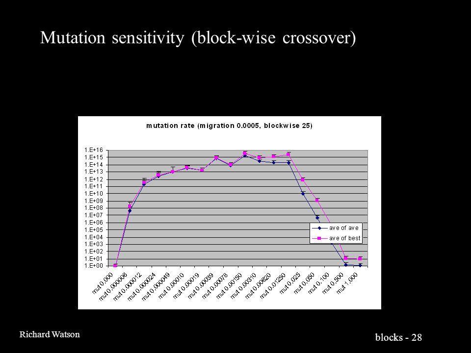 blocks - 28 Richard Watson Mutation sensitivity (block-wise crossover)