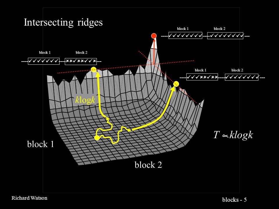blocks - 5 Richard Watson Intersecting ridges klogk block 1 block 2 ---- ----  --- block 1 block 2 ----  ---- --- block 1 block 2 ---- ---- --- block 1 block 2 T klogk
