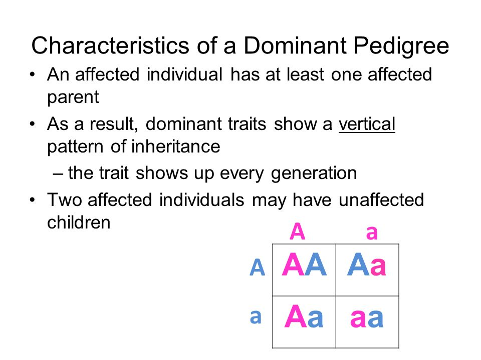 Characteristics of a Dominant Pedigree An affected individual has at least one affected parent As a result, dominant traits show a vertical pattern of