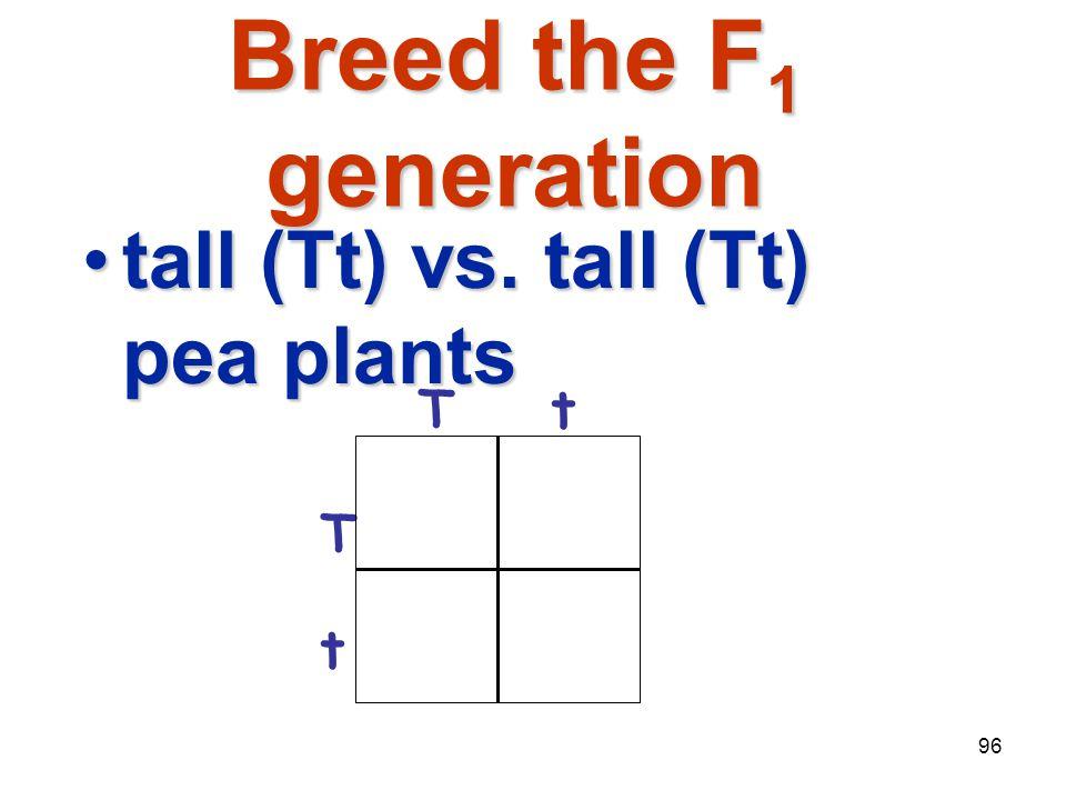 95 Solution: T T tt Tt All Tt = tall (heterozygous tall) produces the F 1 generation tall (TT) vs. dwarf (tt) pea plants