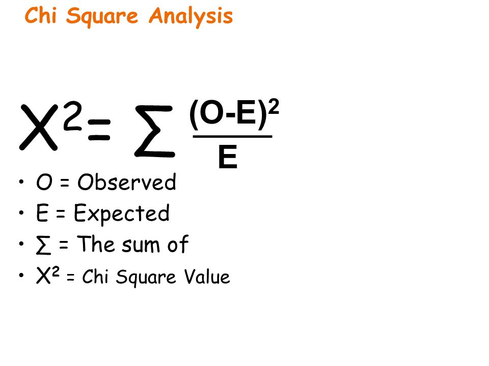 Chi Square Analysis X 2 = ∑ O = Observed E = Expected ∑ = The sum of X 2 = Chi Square Value (O-E) 2 E