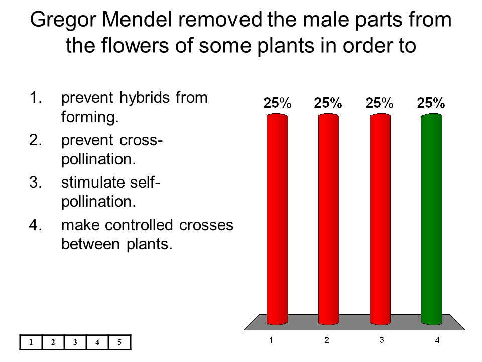 12345 Gregor Mendel removed the male parts from the flowers of some plants in order to 1.prevent hybrids from forming. 2.prevent cross- pollination. 3
