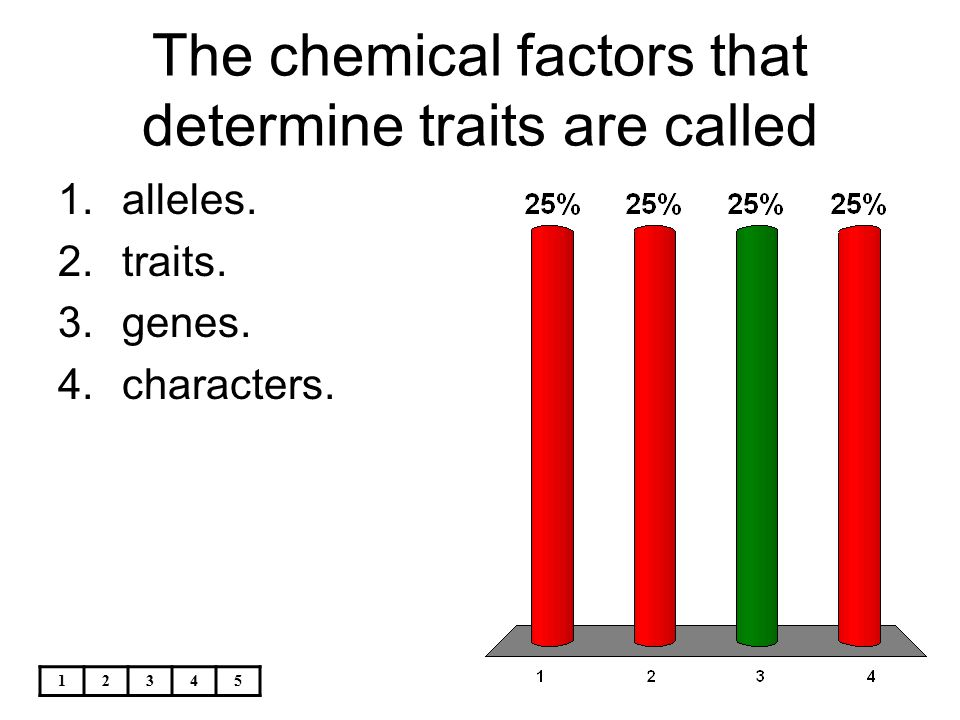 12345 The chemical factors that determine traits are called 1.alleles. 2.traits. 3.genes. 4.characters.