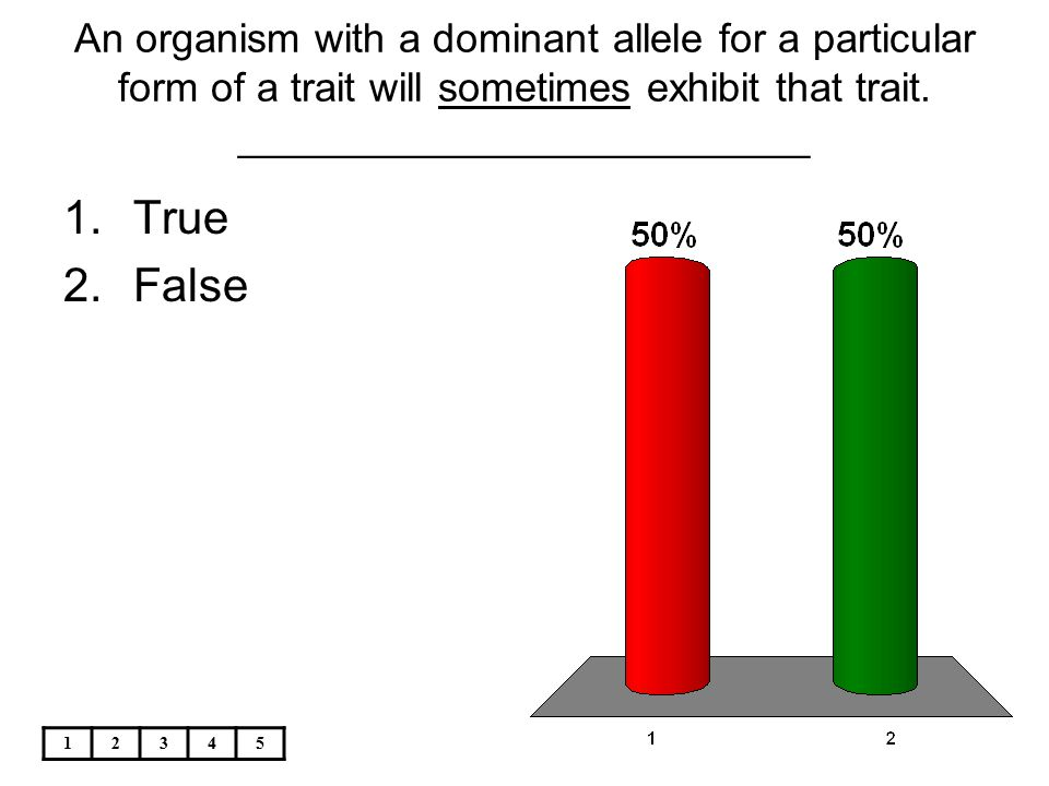 12345 An organism with a dominant allele for a particular form of a trait will sometimes exhibit that trait. _________________________ 1.True 2.False