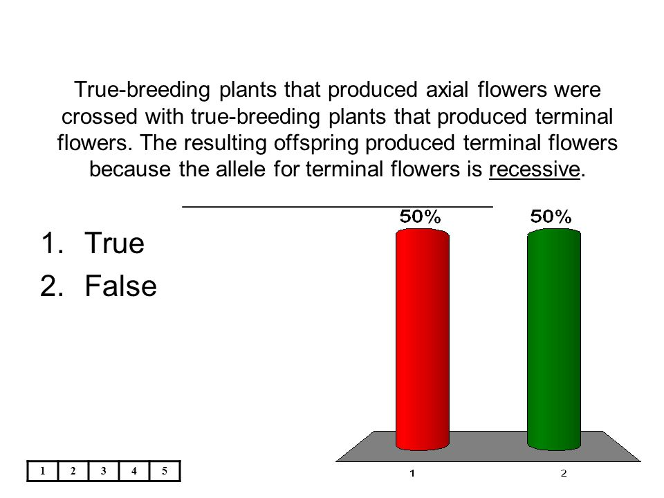 12345 True-breeding plants that produced axial flowers were crossed with true-breeding plants that produced terminal flowers. The resulting offspring