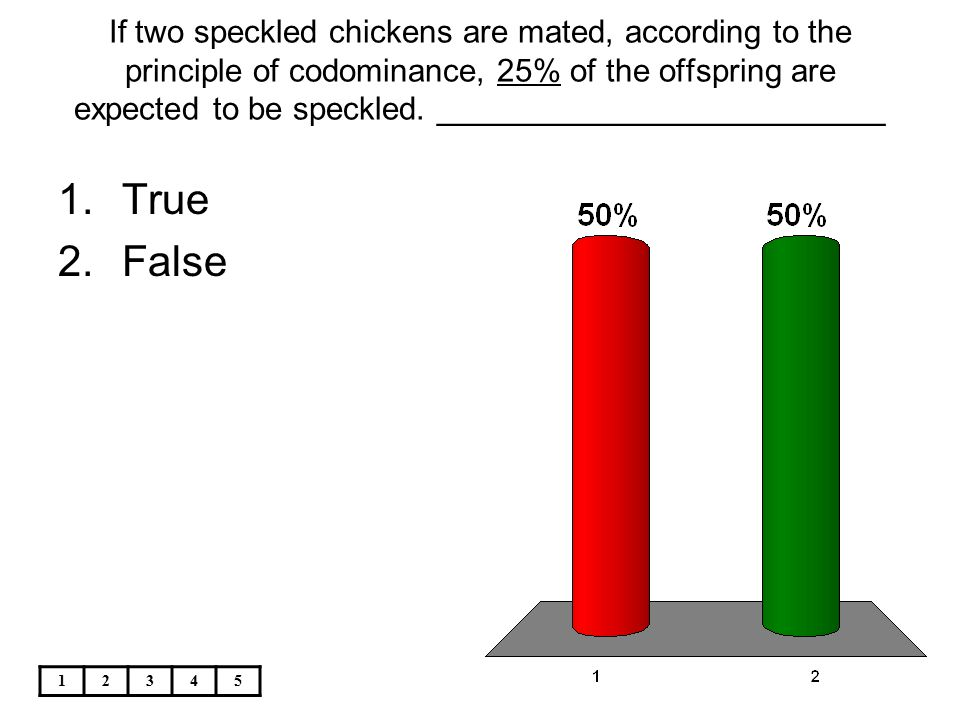12345 If two speckled chickens are mated, according to the principle of codominance, 25% of the offspring are expected to be speckled. _______________